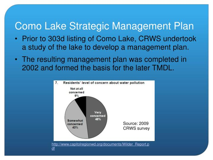 strategic management plan of nishat mills Vertically integrated textile mills nishat mills ltd critical success factors nishat mills ltd ratin weight g ed score crescent textile mills ratin weight g ed growing sustainably - nishat mills, sustainably annual report of nishat mills limited for the year ended june 30, 2014.