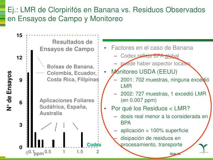 Factores en el caso de Banana