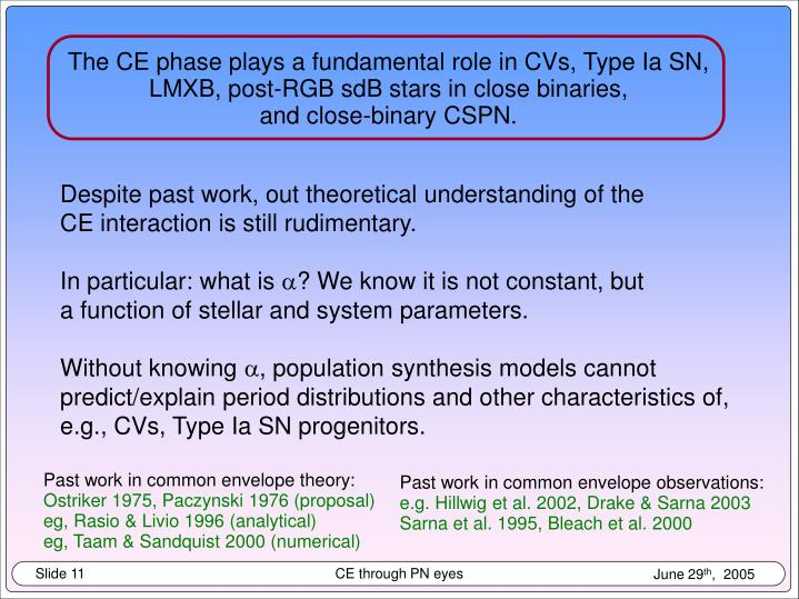 The CE phase plays a fundamental role in CVs, Type Ia SN, LMXB, post-RGB sdB stars in close binaries,