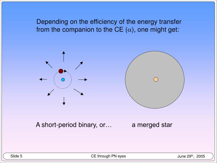 Depending on the efficiency of the energy transfer