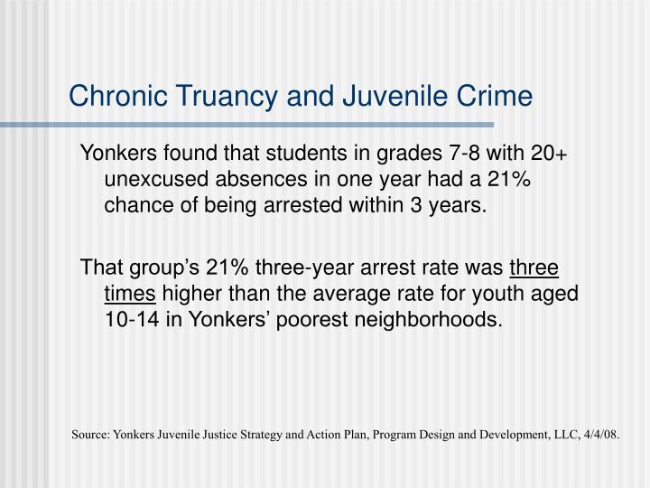 juvenile truency and its effects essay Essays - largest database of quality sample essays and research papers on effects of truancy.