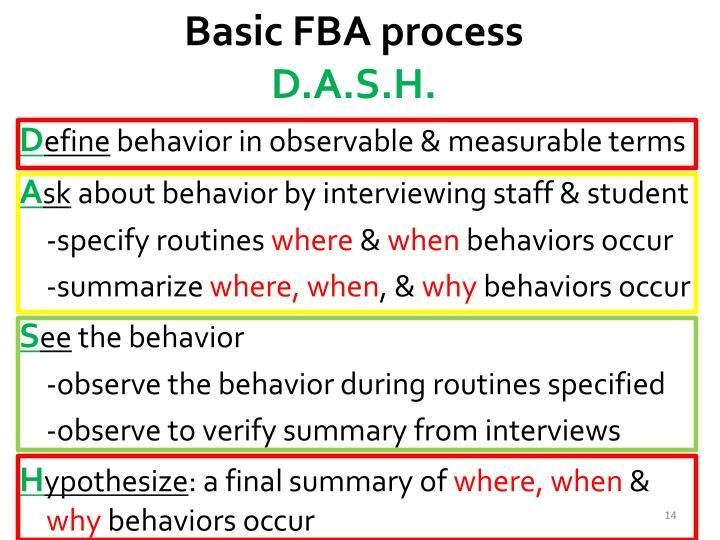 Basic FBA process