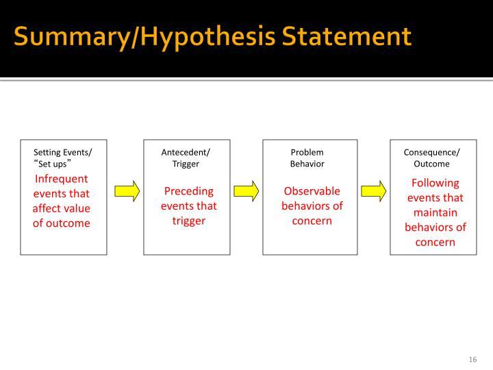 Summary/Hypothesis Statement