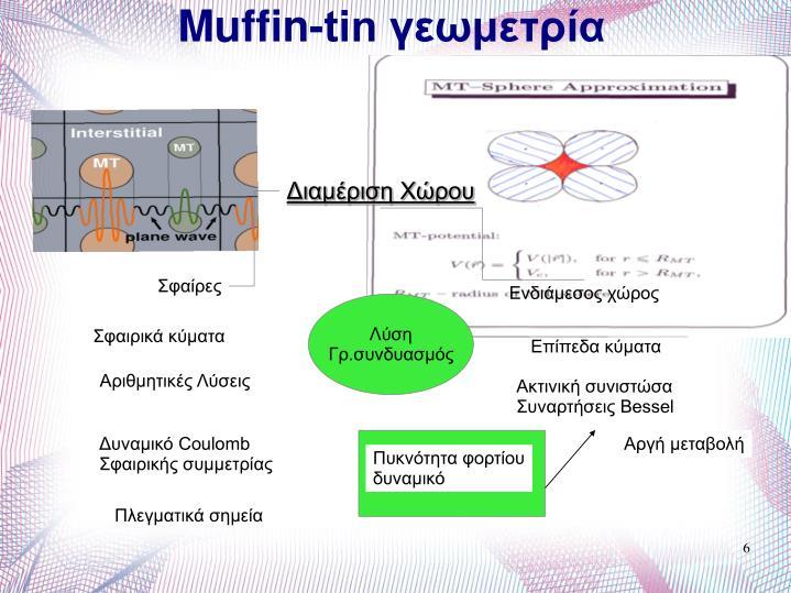 Muffin-tin γεωμετρία