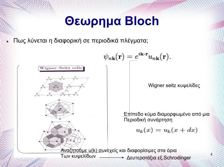Θεωρημα Βloch