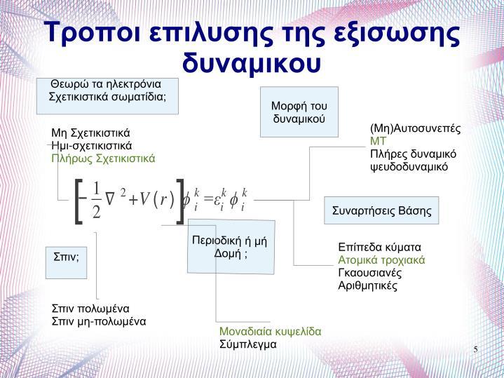 Τροποι επιλυσης της εξισωσης δυναμικου