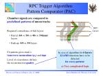 rpc trigger algorithm pattern comparator pac