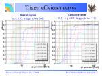 trigger efficiency curves