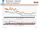 portugal ireland cds correlation