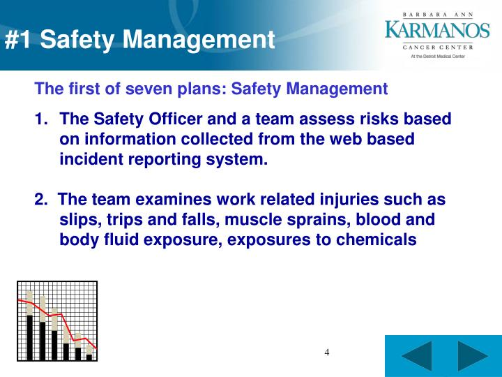 #1 Safety Management