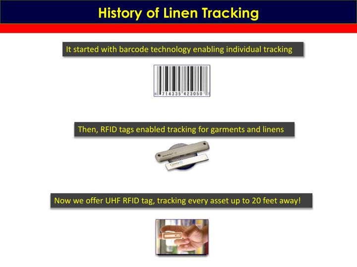 History of Linen Tracking