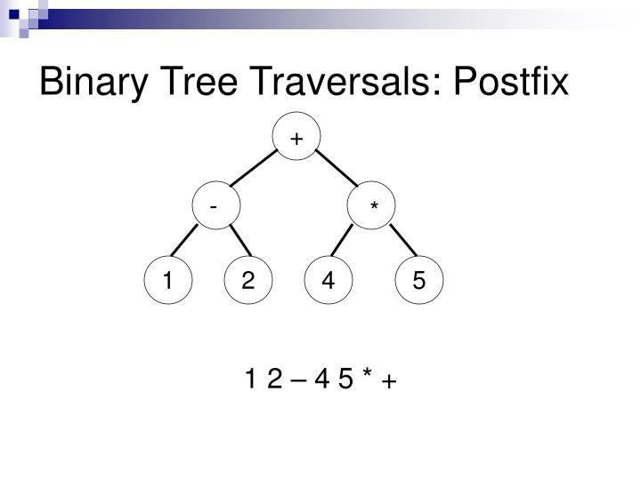 Binary Tree Traversals: Postfix
