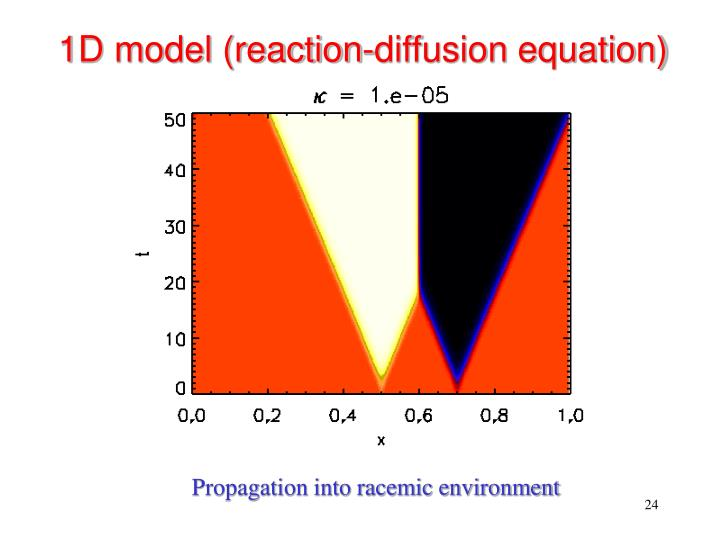 1D model (reaction-diffusion equation)