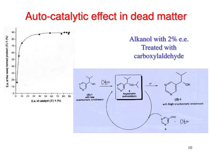Auto-catalytic effect in dead matter