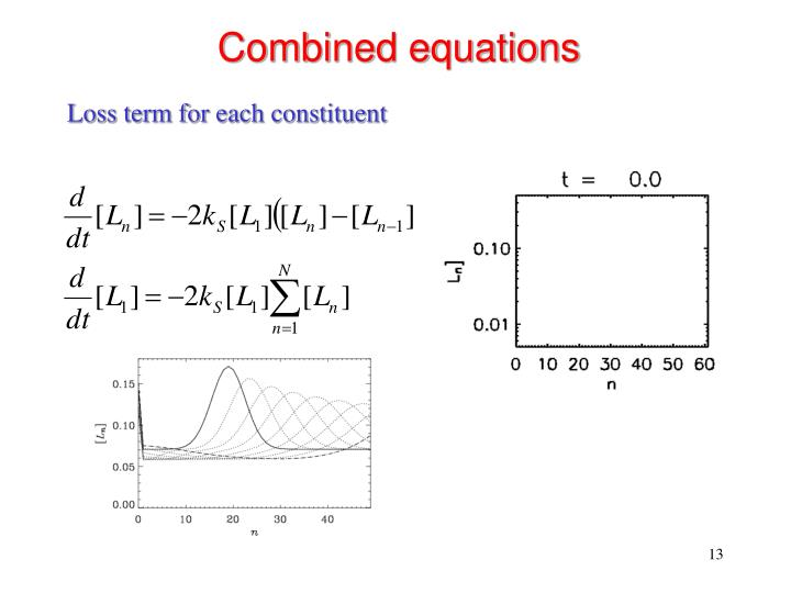 Combined equations