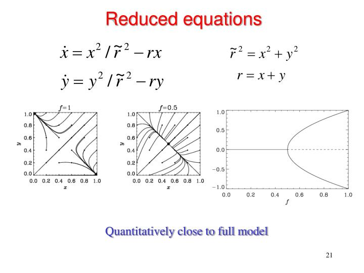 Reduced equations
