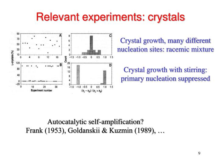 Relevant experiments: crystals