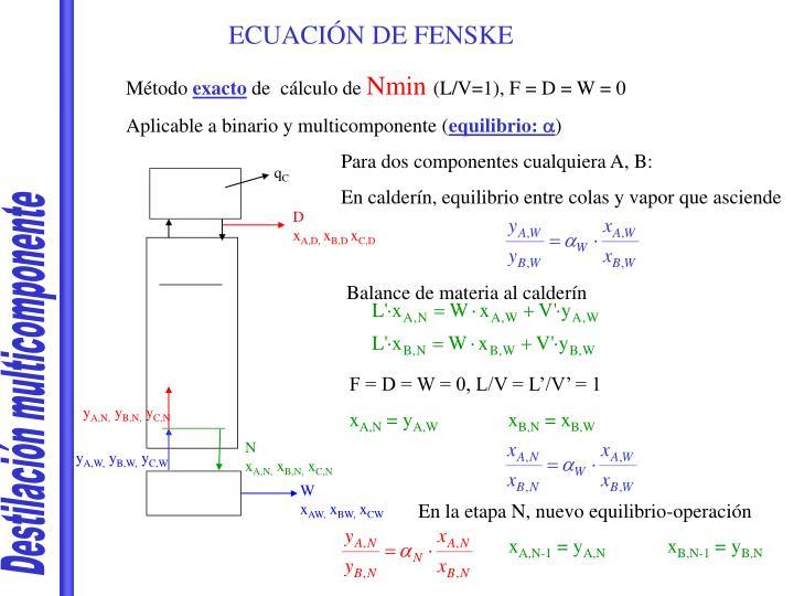 ECUACIÓN DE FENSKE