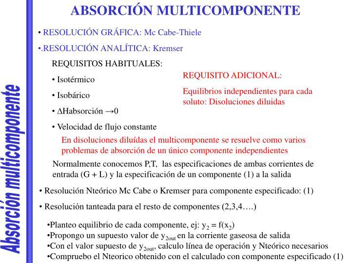ABSORCIÓN MULTICOMPONENTE