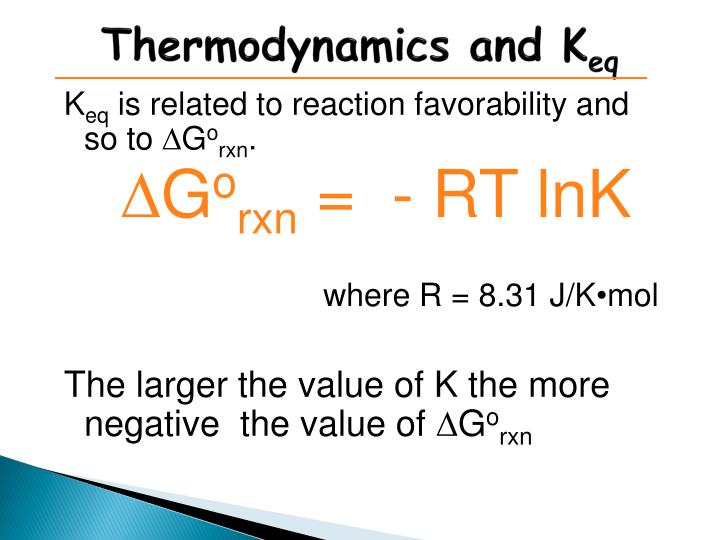 Thermodynamics and