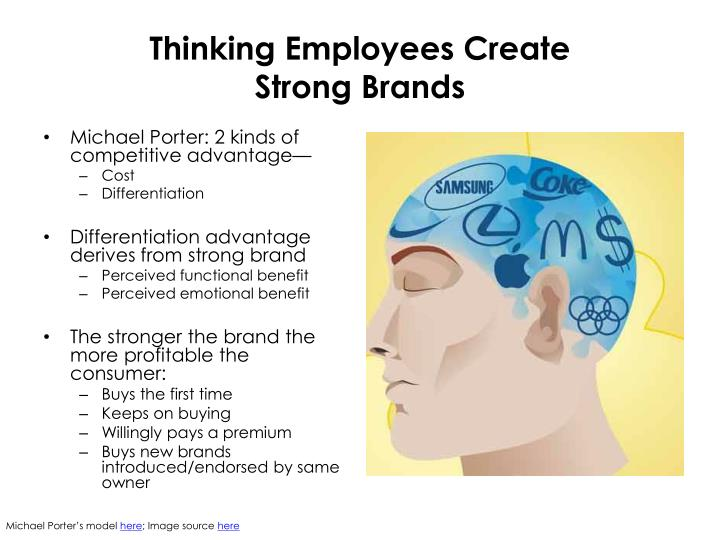 creating strong brands 20 actionable tips to build a winning visual brand identity your visual branding should make sense with your i learn a lot about your brand based on the font.