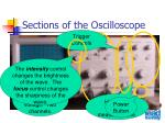 sections of the oscilloscope