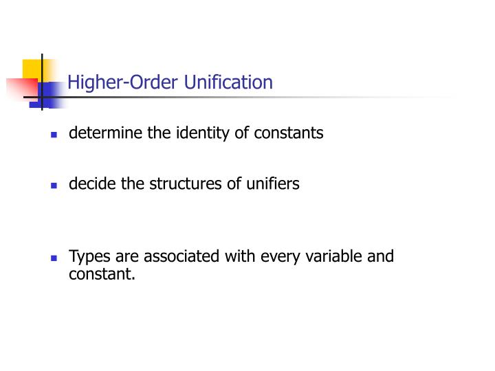Higher-Order Unification
