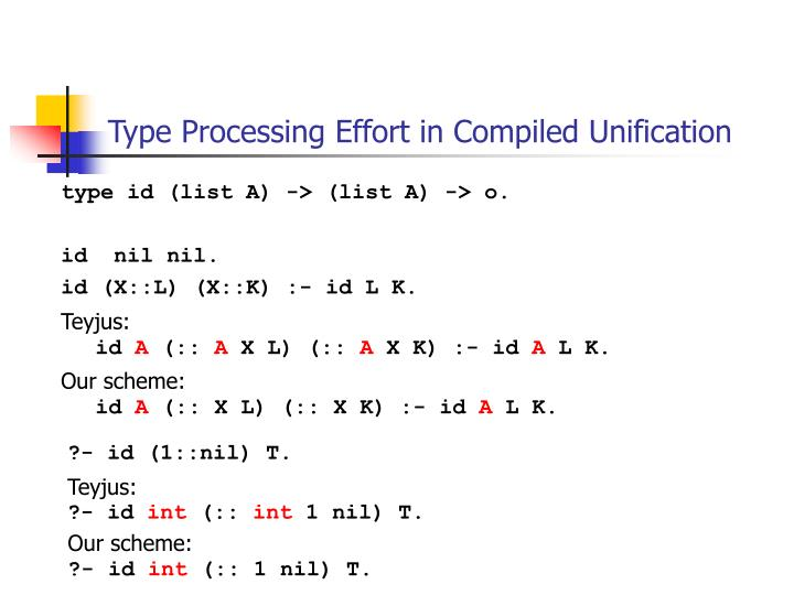 Type Processing Effort in Compiled Unification