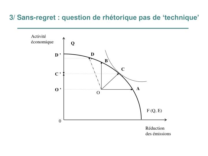 3/ Sans-regret : question de rhétorique pas de 'technique'