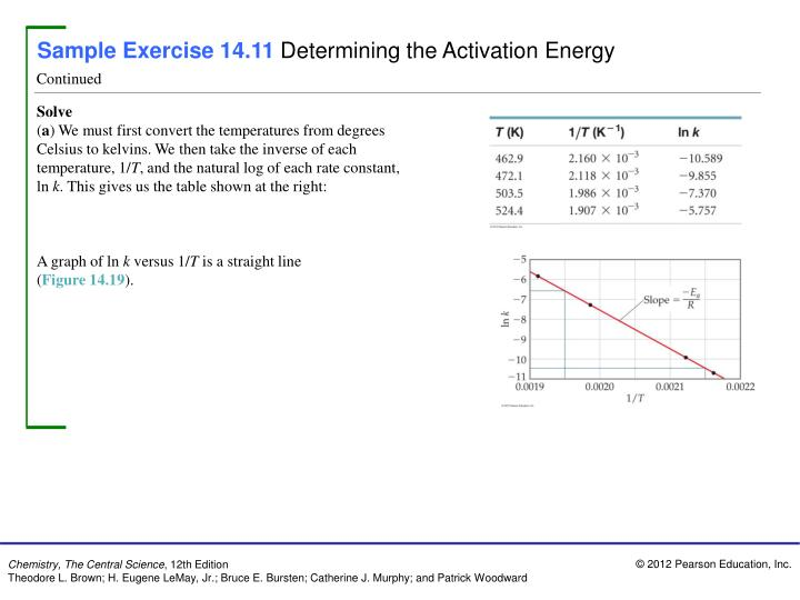 Sample Exercise 14.11