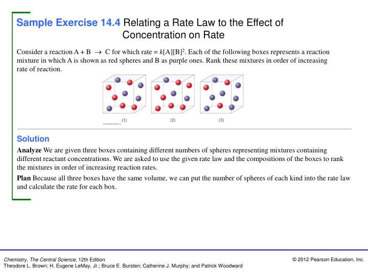 Sample Exercise 14.4