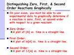 distinguishing zero first second order reactions graphically