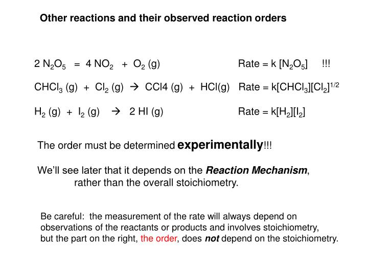 Other reactions and their observed reaction orders