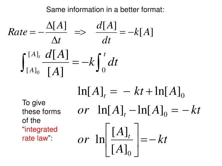 Same information in a better format: