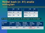 nodal bazl n 41 analiz sonu lar