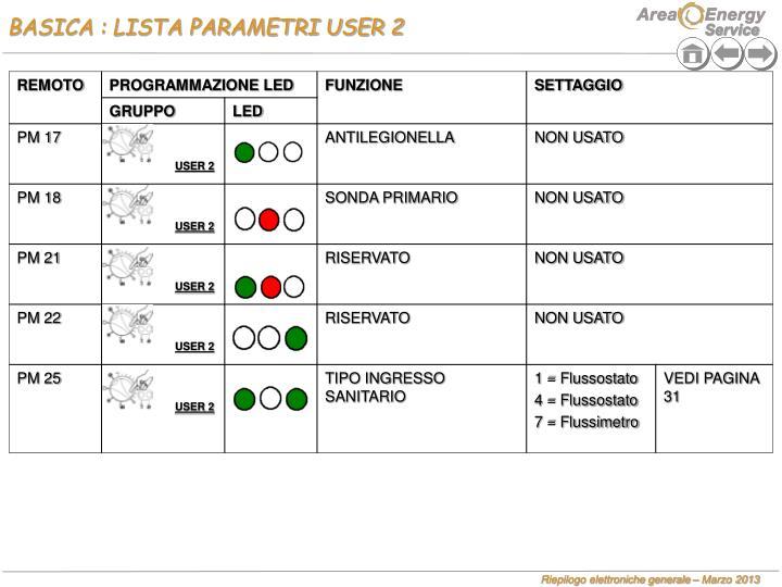 BASICA : LISTA PARAMETRI USER 2