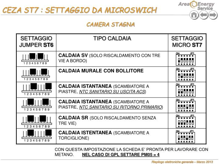 CEZA ST7 : SETTAGGIO DA MICROSWICH