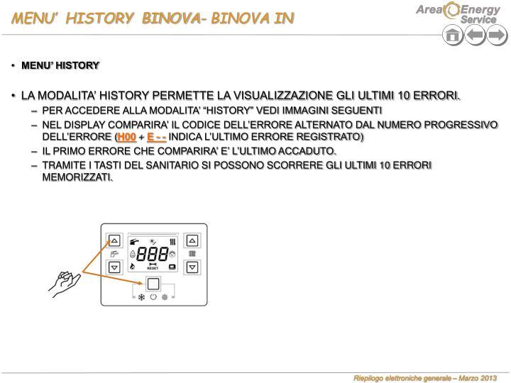 MENU'  HISTORY  BINOVA- BINOVA IN