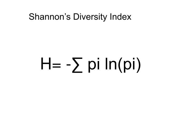 Shannon's Diversity Index