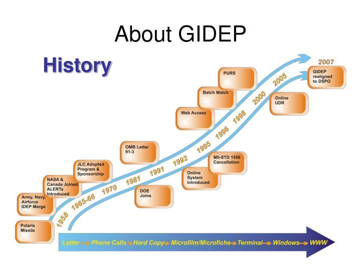 About gidep1