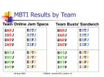 mbti results by team