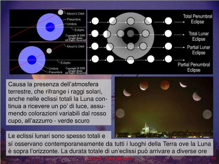 Le eclissi lunari sono spesso totali e