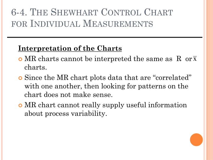 6-4. The Shewhart Control Chart for Individual Measurements