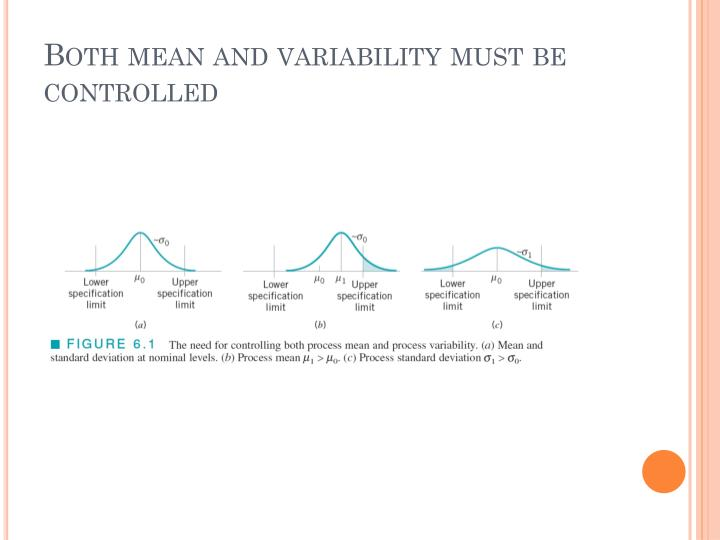 Both mean and variability must be controlled