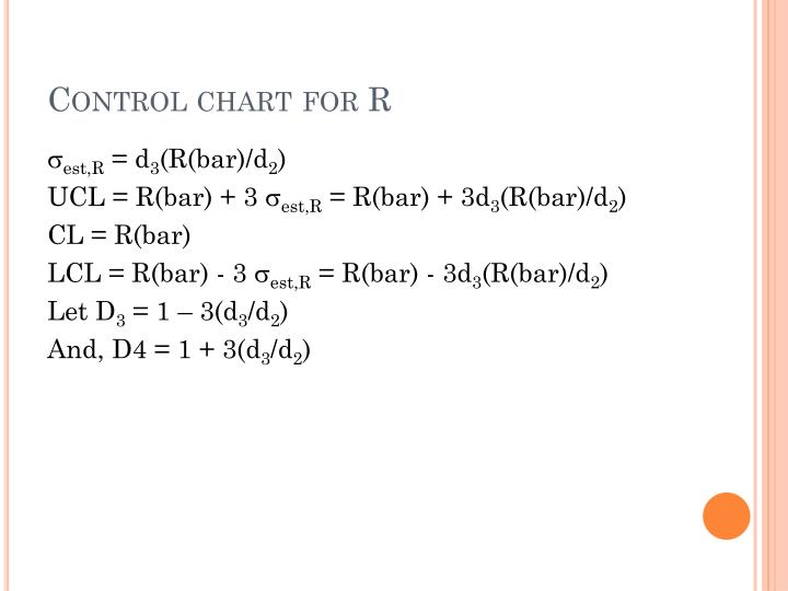 Control chart for R