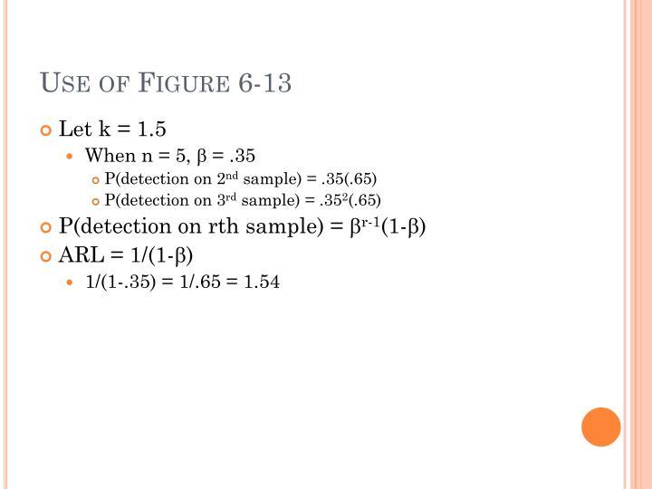 Use of Figure 6-13