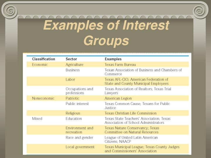 interest groups in texas Benefits for every stage of your career tma offers a vast array of opportunities  and resources for you no matter what your interest we understand the unique.