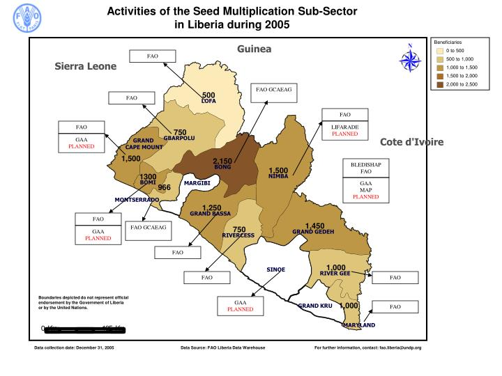 Activities of the Seed Multiplication Sub-Sector
