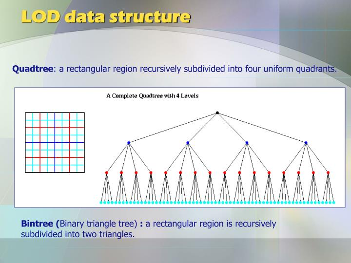LOD data structure