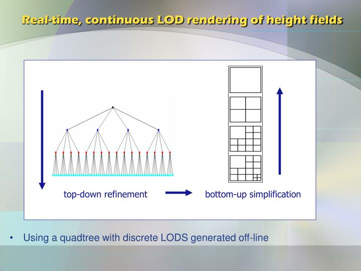 Real-time, continuous LOD rendering of height fields